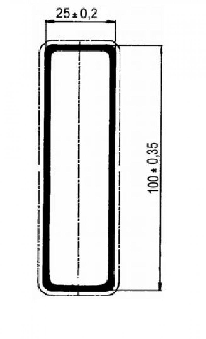 Profil sistem covergi